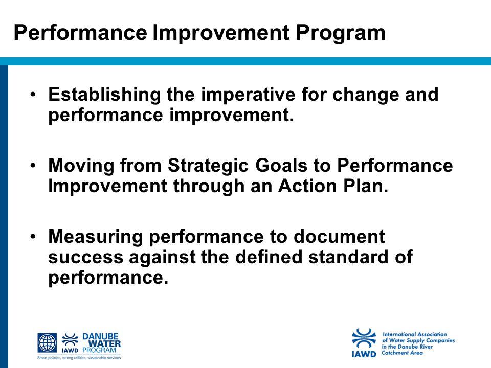 Performance improvement plan definition templatescharacterworldco – Performance Improvement Plan Definition