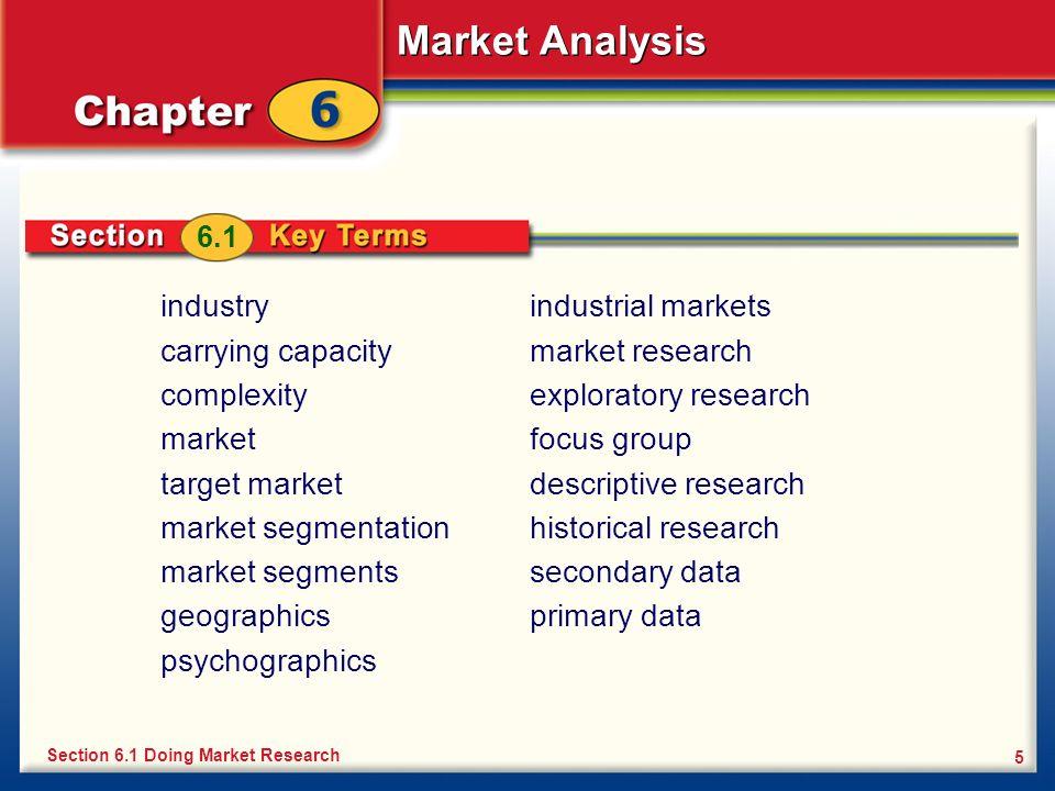 Target Market Analysis Avoiding Bias In Market Entry Analysis