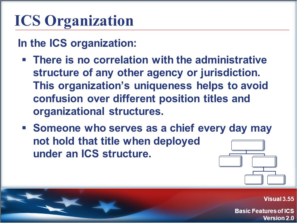 Unit 1 Course Overview Introduction to ICS - ppt download - Ics Organizational Chart