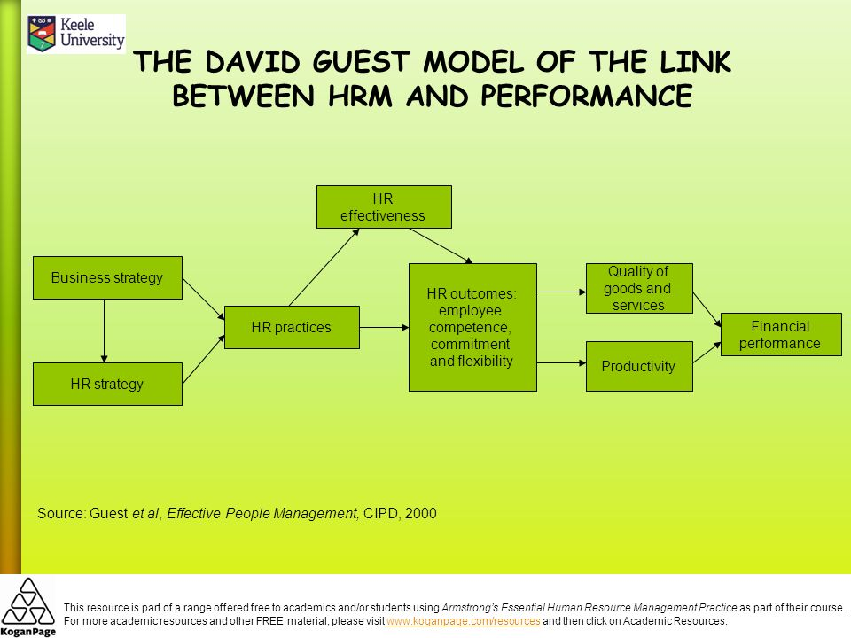 performance management theories and models pdf