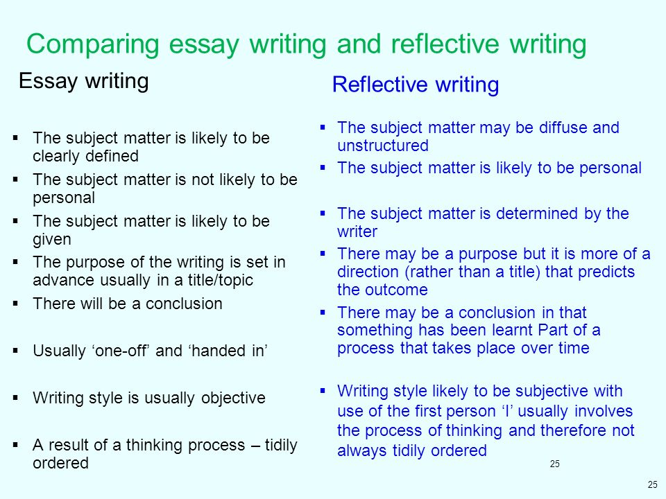 example of an reflective essay
