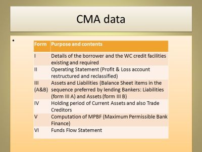 Working Capital Finance - ppt video online download