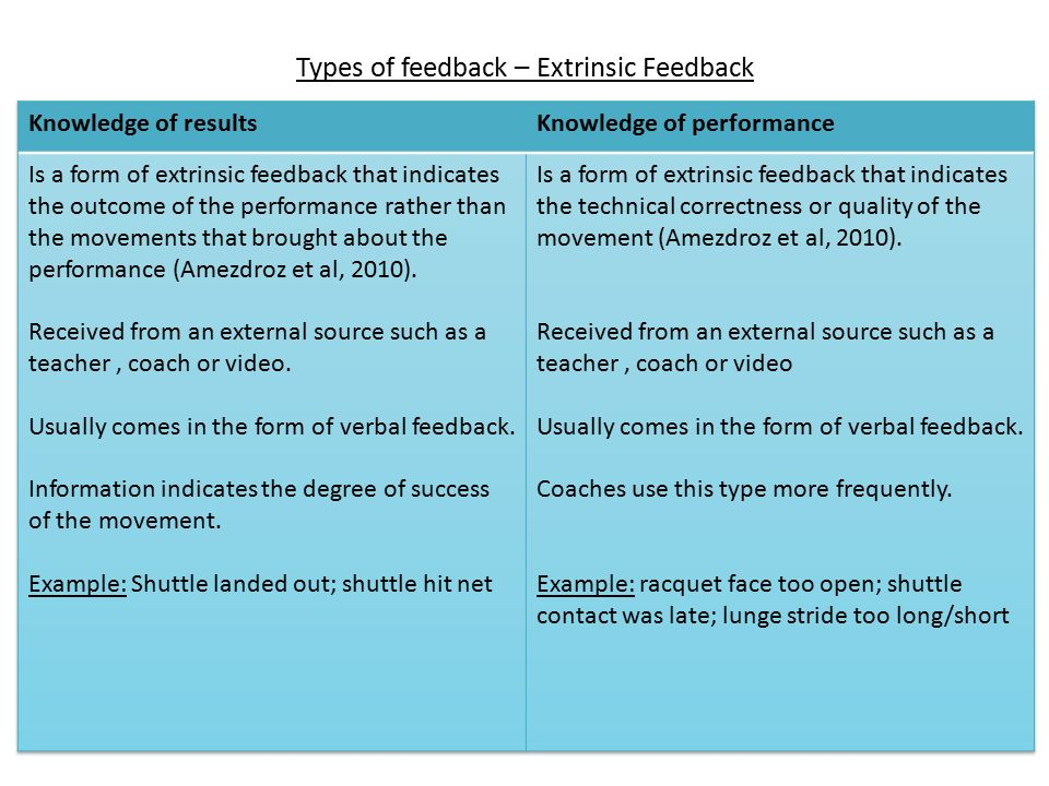 FEEDBACK \ SKILL LEARNING (Chapter 3, Pages 52 u2013 54) - ppt download - coach feedback form