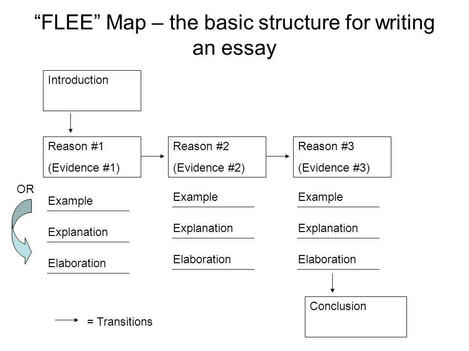 Family introduction essay - Convincing Essays with Professional