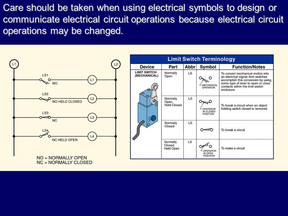 Electrical Schematic Symbol For A Limit Switch - Somurich