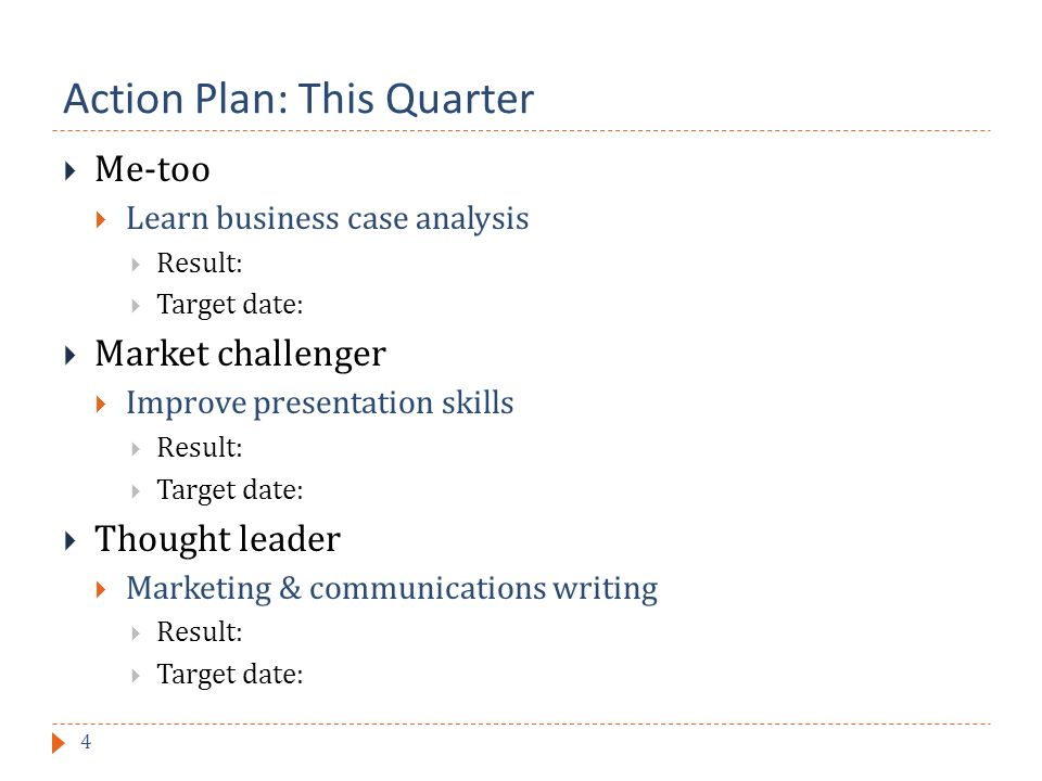 fundraising plan template