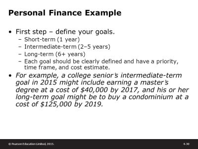 Learning Goals LG1 Understand tax depreciation procedures and the effect of depreciation on the ...