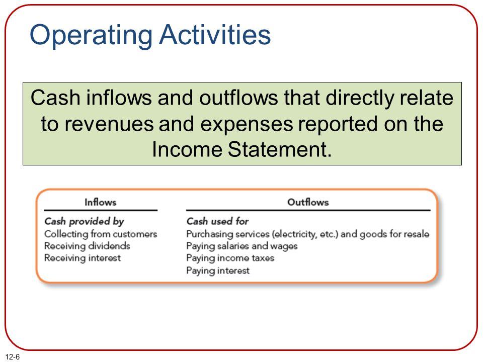 Income Statement Inclusions cvfreepro - income statement inclusions