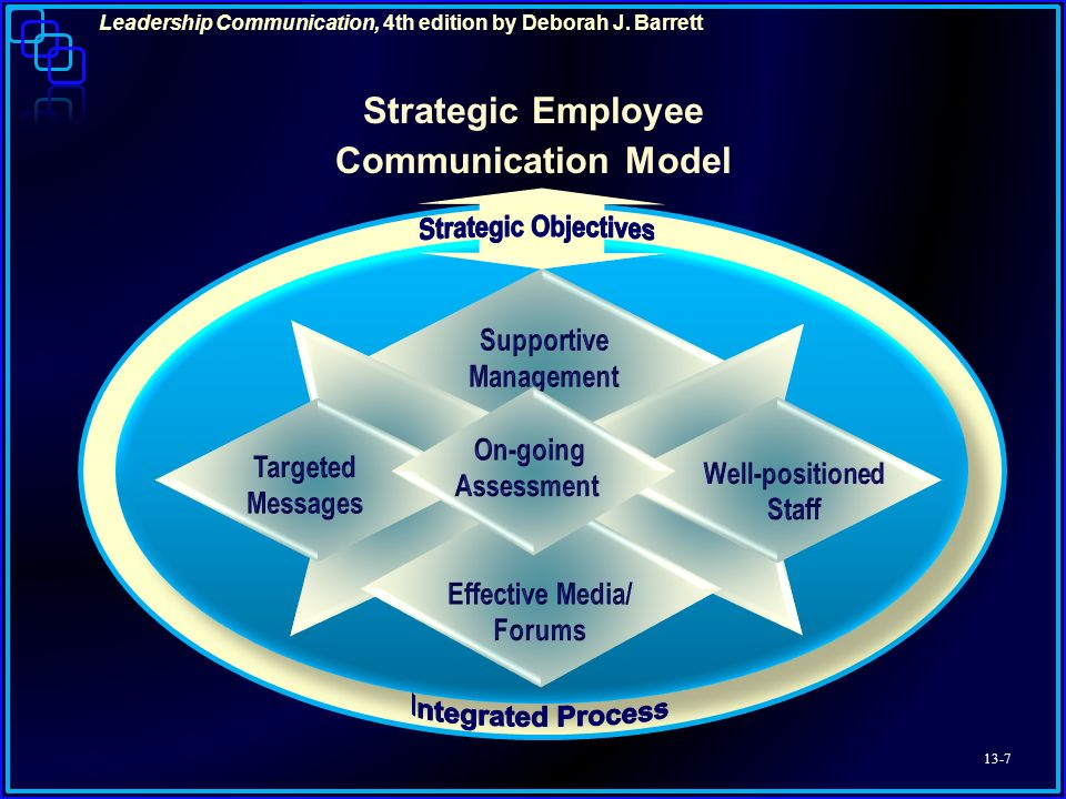 effective employee management strategy - Teacheng - effective employee management strategy