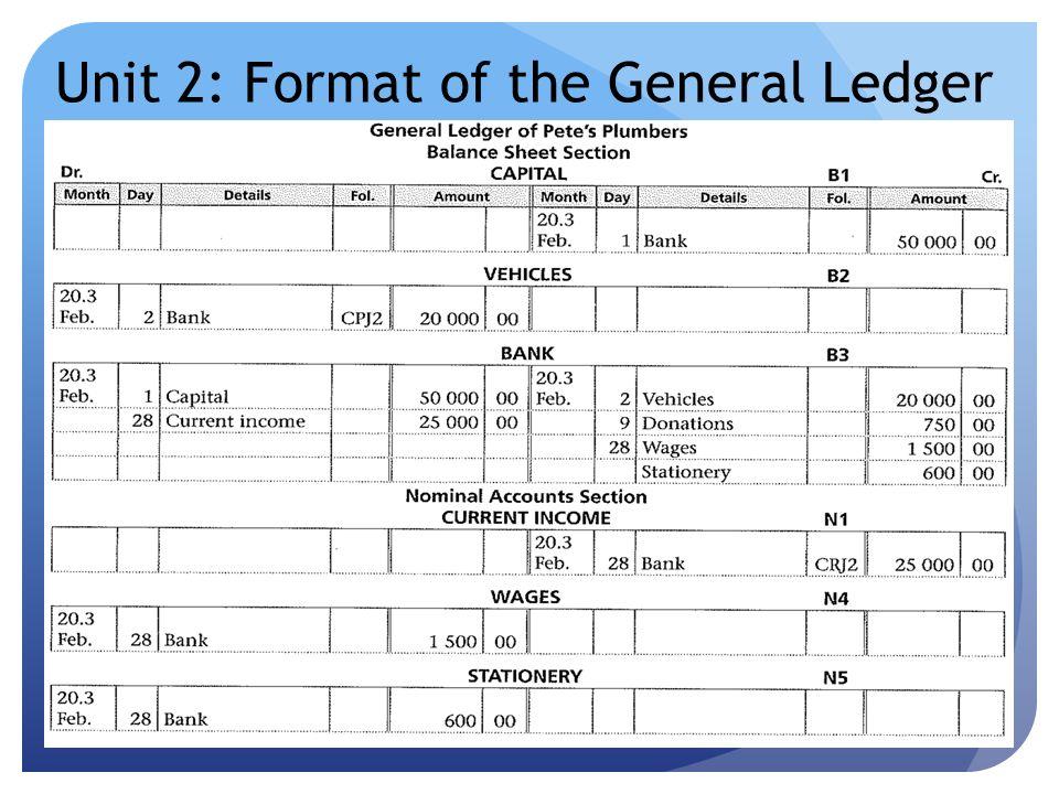 TOPIC 14 GENERAL LEDGER - ppt video online download - general ledger format