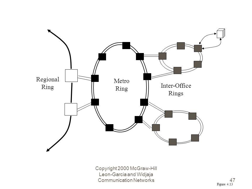 inter office communication node2003-cvresumepaasprovider