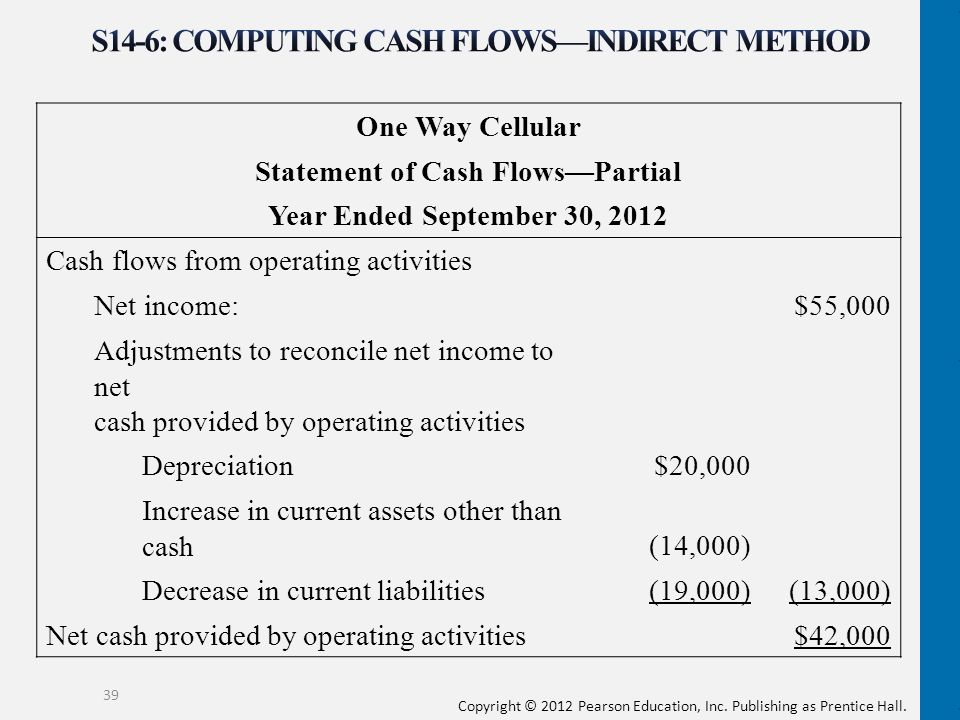 The Statement of Cash Flows - ppt download - cash flow statement