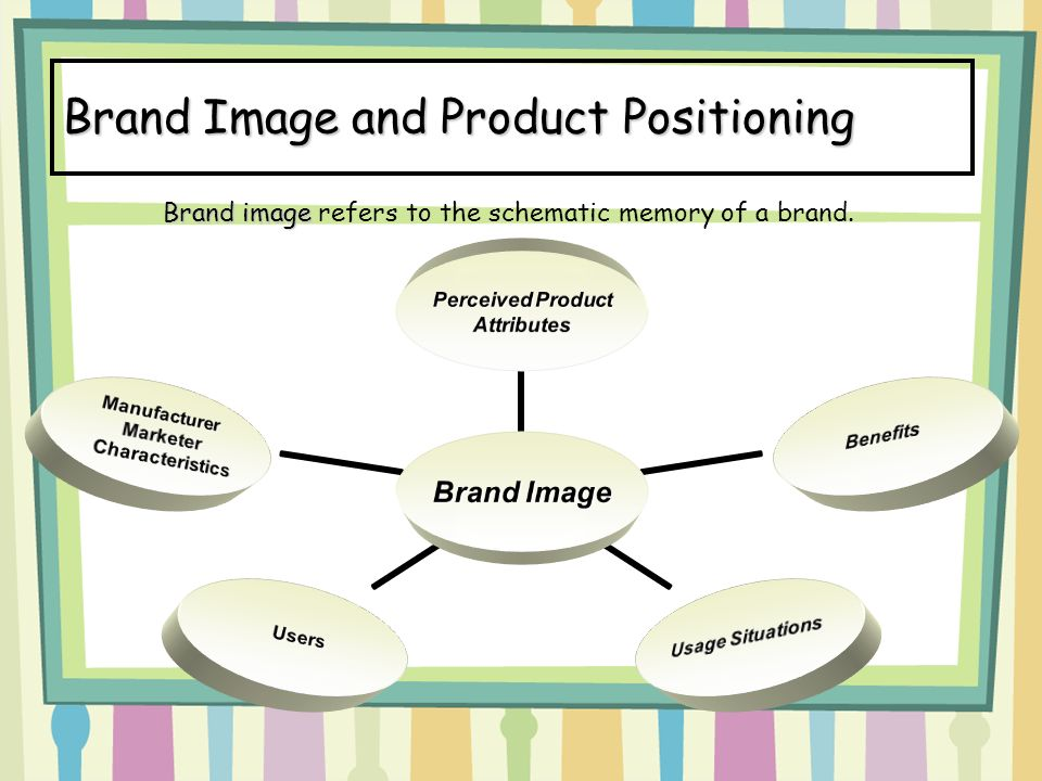 schematic memory of a brand