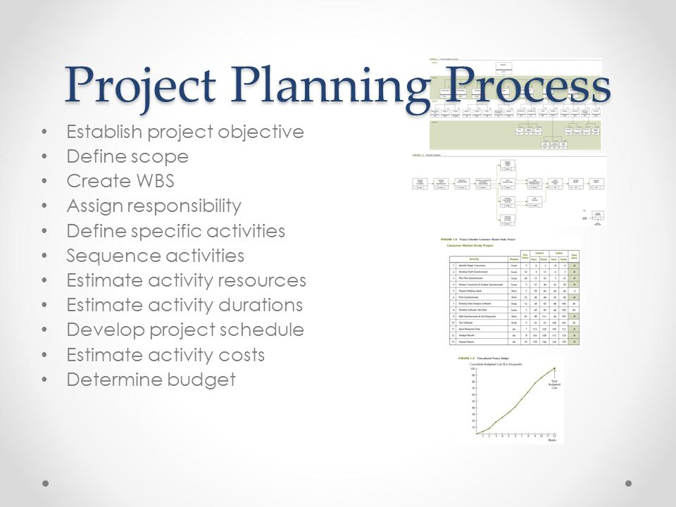 PLANNING AND SCHEDULING - ppt video online download