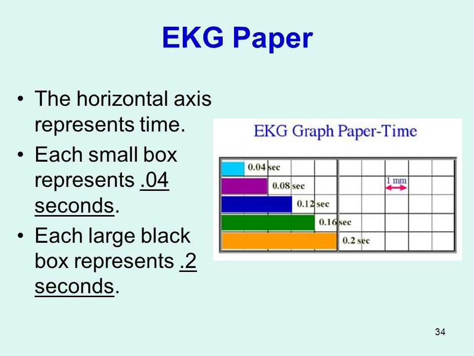 large box graph paper