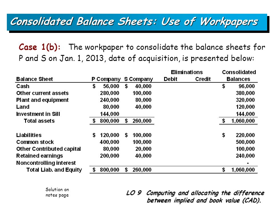 consolidated balance sheet example - Timiznceptzmusic - balance sheet formats
