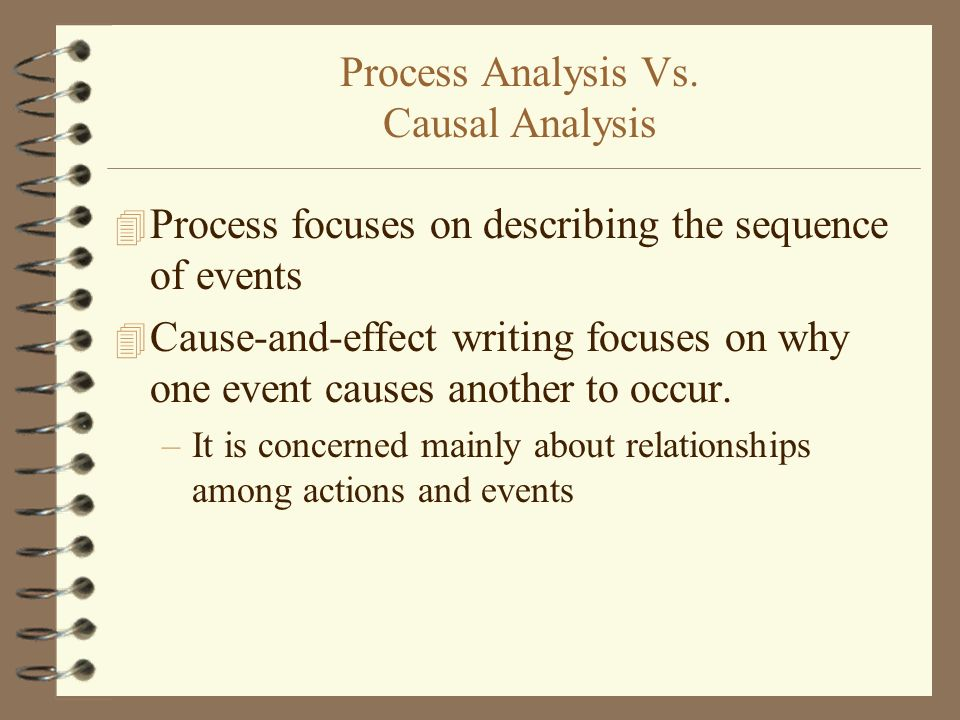 Business process analysis essay topics - How to Write a Process