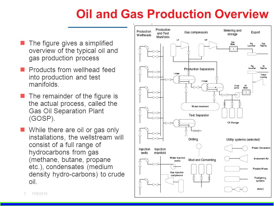 process flow diagram oil and gas production