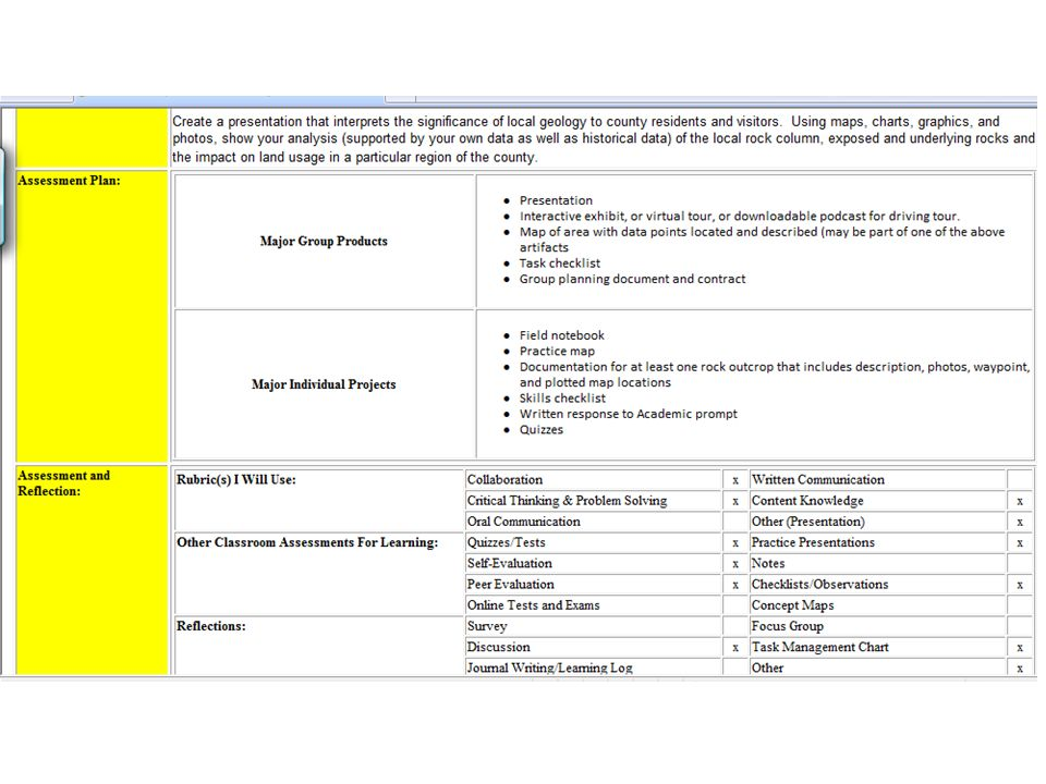 The 21st Century Context for - ppt video online download - rubrics for project based learning