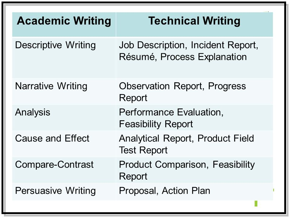 mla style research paper outline example science research paper - analytical report template