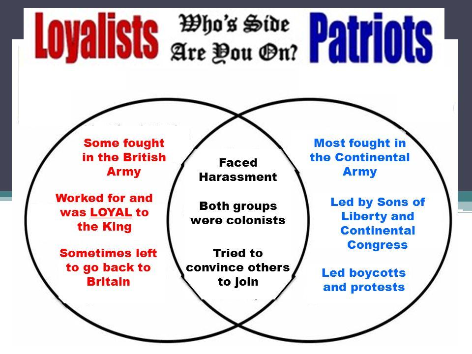 Venn Diagram Of Loyalist - Data Wiring Diagrams \u2022