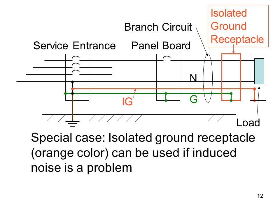 Ig Receptacle Wiring Diagram Wiring Diagram
