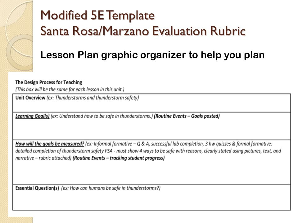 Marzano Planning Lesson Pinterest For IPad Classroom Andrew J - unit organizer routine template