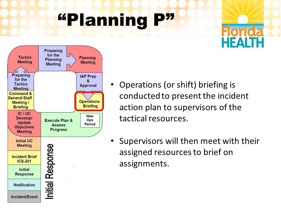 Public Health Planning - ppt video online download - incident action plan