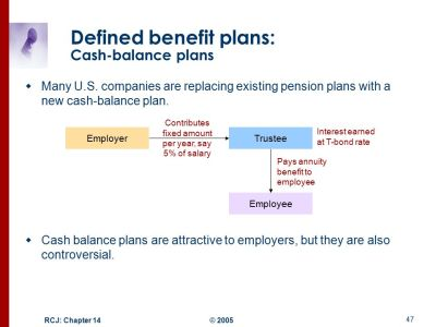 Pensions and Postretirement Benefits - ppt video online ...