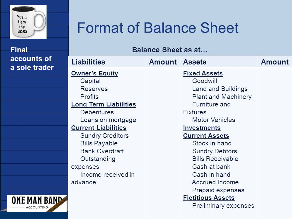Format Of Sole Trader S Balance Sheet