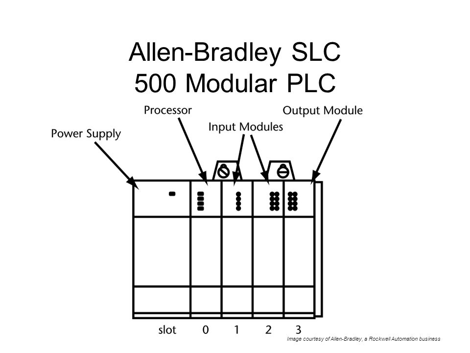 allen bradley slc 500 wiring diagram