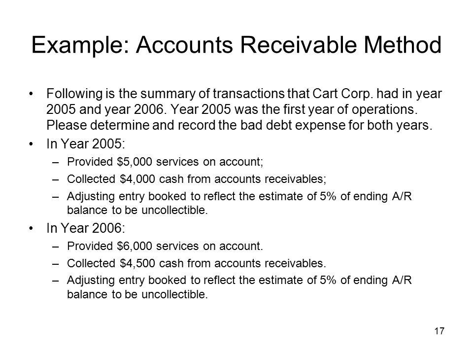 Aging accounts receivable method definition / Ixledger coin design jobs
