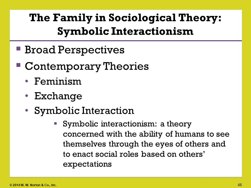 Comfortable Symbolic Interaction Theories Choice Image Symbols And