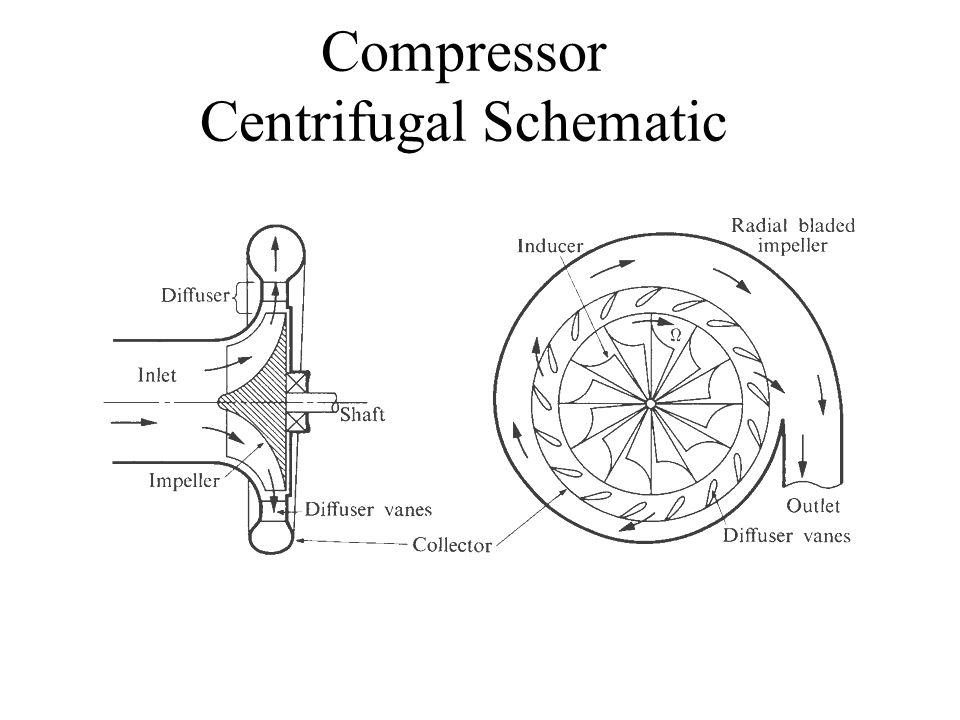 compressor schematic diagram