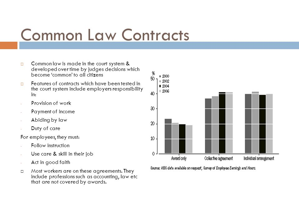 The Employment Contract - ppt video online download - job agreement contract