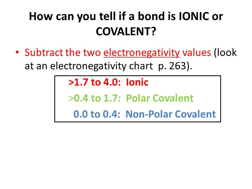 electronegativity chart template - xbrzeo - electronegativity chart template