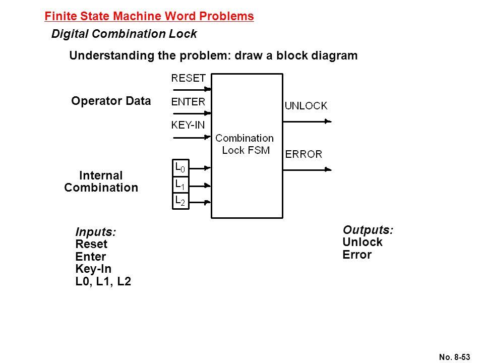combination lock diagram