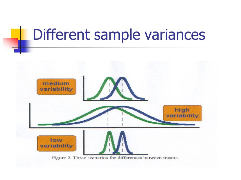 Sample Variances - sample variance