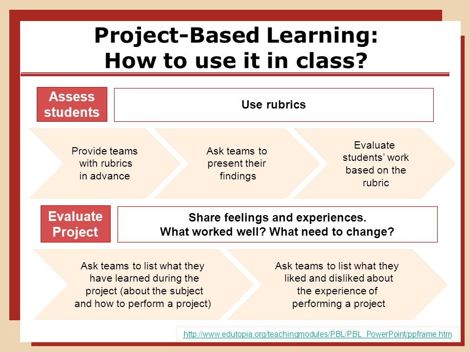 Project Based Rubric cvfreepro - rubrics for project based learning