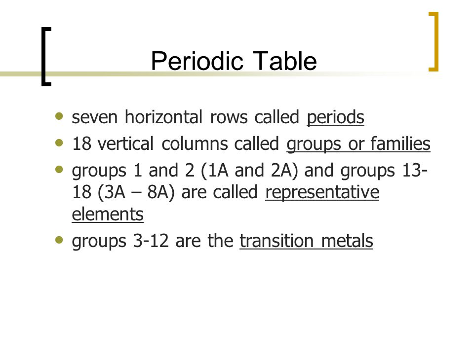 The Periodic Table Ch ppt download - new periodic table of elements group 1a