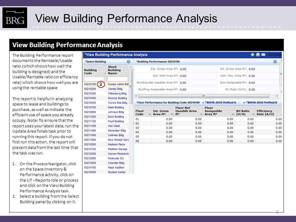 UT-Reports - ppt download - performance analysis report