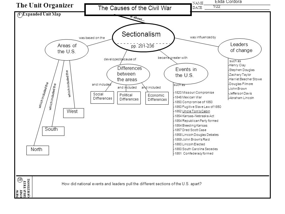 The Course Organizer Routine - ppt video online download