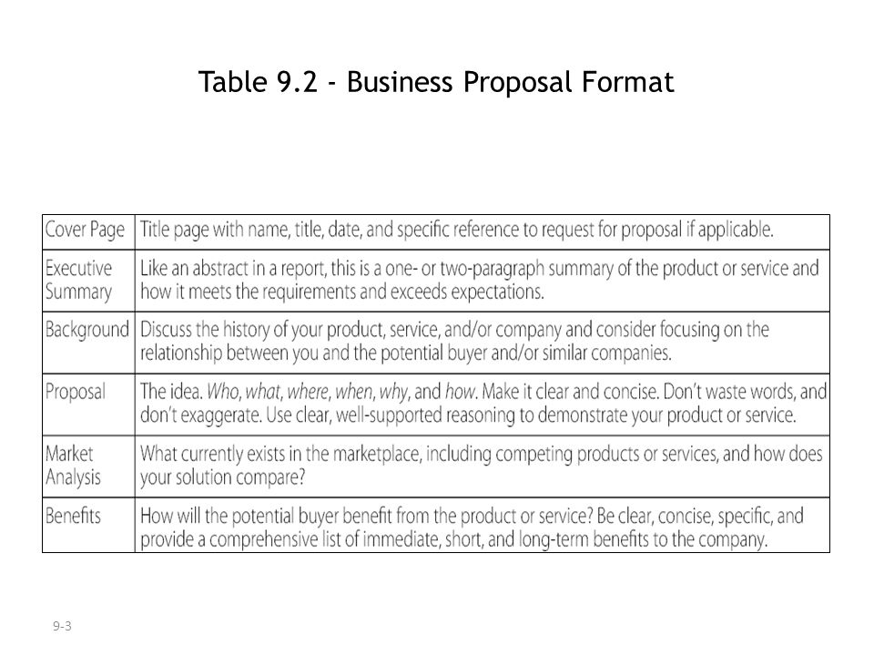 business report outline template   pacq co formal report  formal business report example        png