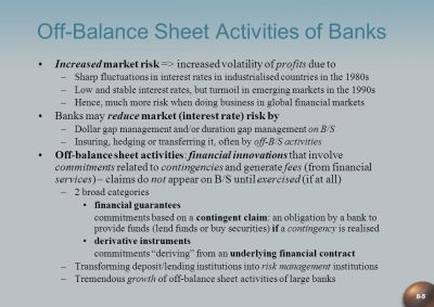 Financial Innovations: Off-Balance Sheet Activities of Banks - ppt video online download