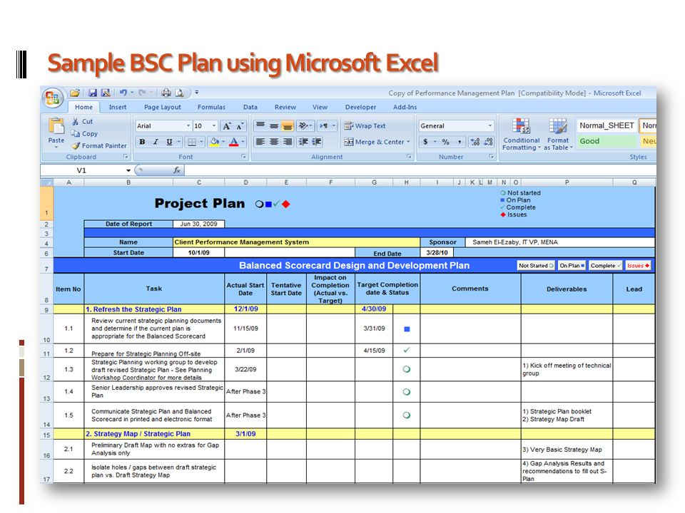 Balanced scorecard development plan - ppt video online download - microsoft strategic plan