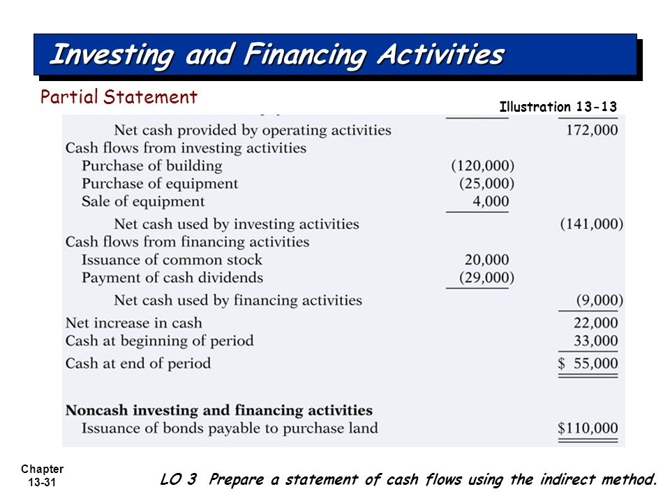 what is statement of cash flows