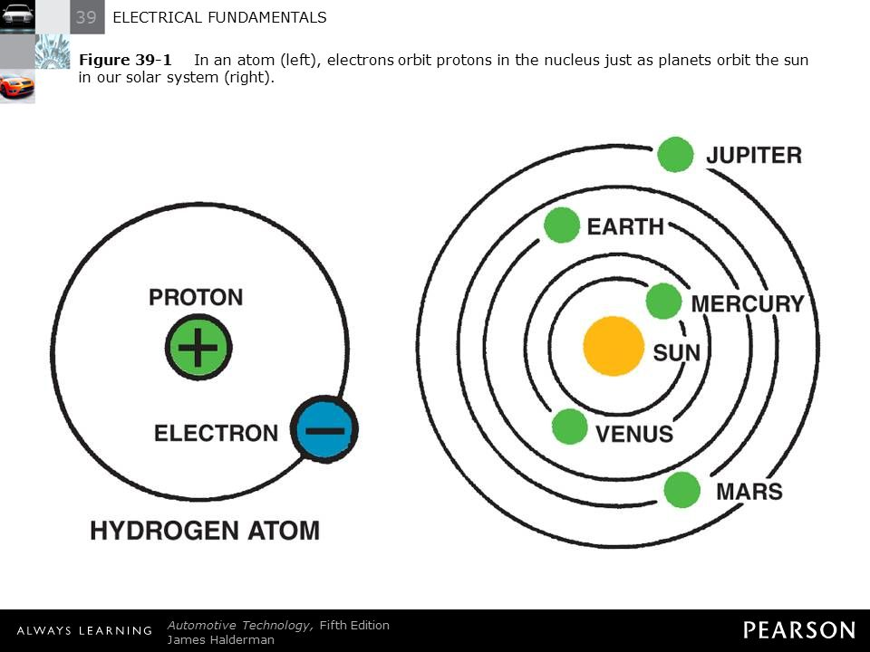 solar system wiring diagram together with solar panel system wiring