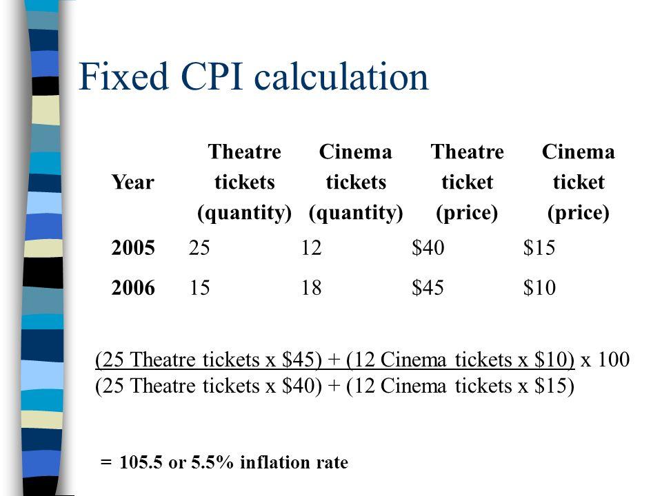 calculators_financial_investment inflation calculatorpng recent