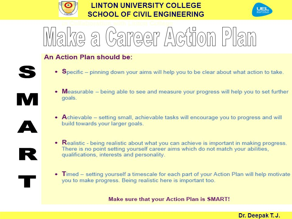 career action plan - Mendicharlasmotivacionales