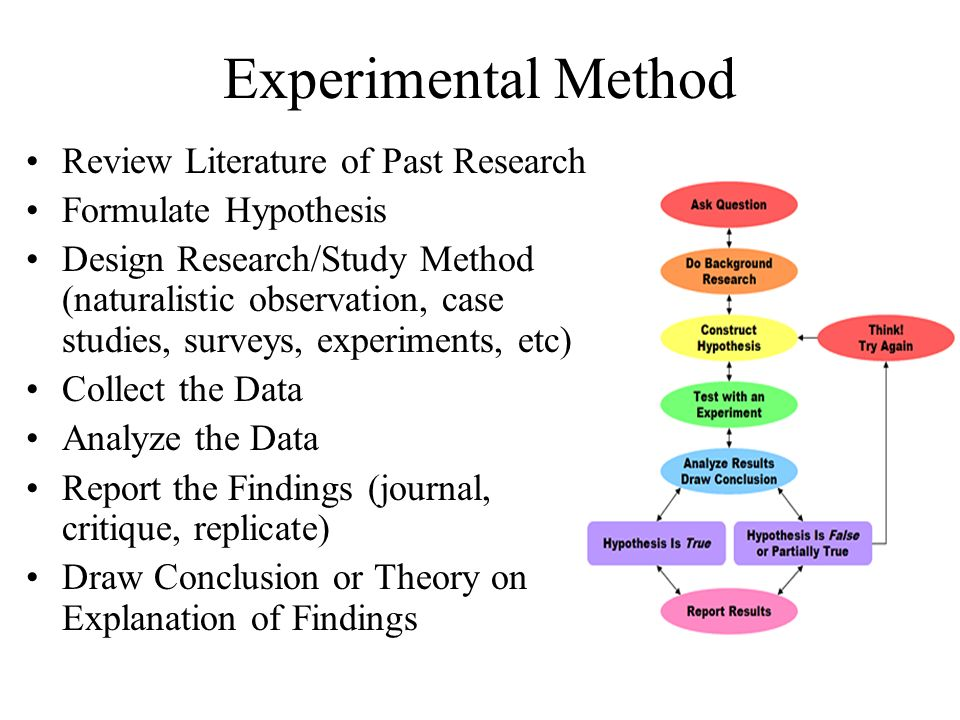 Case Law Legal Definition Of Case Law Research Methods In Psychology Ppt Download